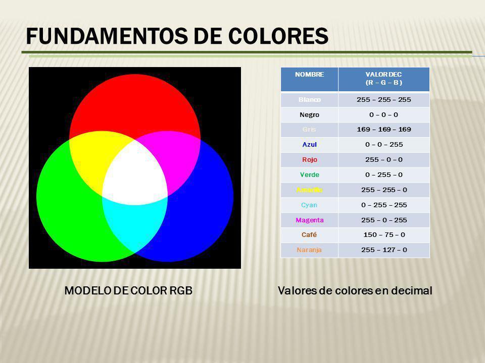 FUNDAMENTOS DE COLORES MODELO DE COLOR RGB NOMBREVALOR DEC (R – G – B ) Blanco255 – 255 – 255 Negro0 – 0 – 0 Gris169 – 169 – 169 Azul0 – 0 – 255 Rojo255 – 0 – 0 Verde0 – 255 – 0 Amarillo255 – 255 – 0 Cyan0 – 255 – 255 Magenta255 – 0 – 255 Café150 – 75 – 0 Naranja255 – 127 – 0 Valores de colores en decimal