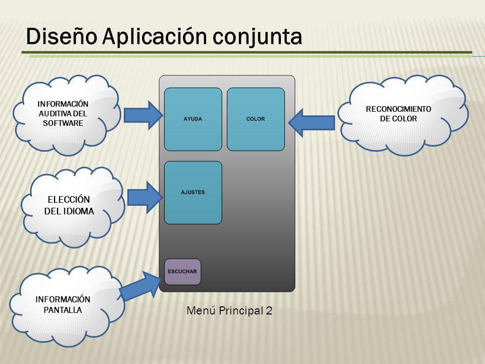 Diseño Aplicación conjunta Menú Principal 2 RECONOCIMIENTO DE COLOR INFORMACIÓN AUDITIVA DEL SOFTWARE ELECCIÓN DEL IDIOMA INFORMACIÓN PANTALLA