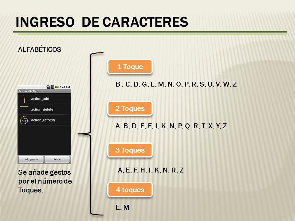 INGRESO DE CARACTERES ALFABÉTICOS Se añade gestos por el número de Toques.