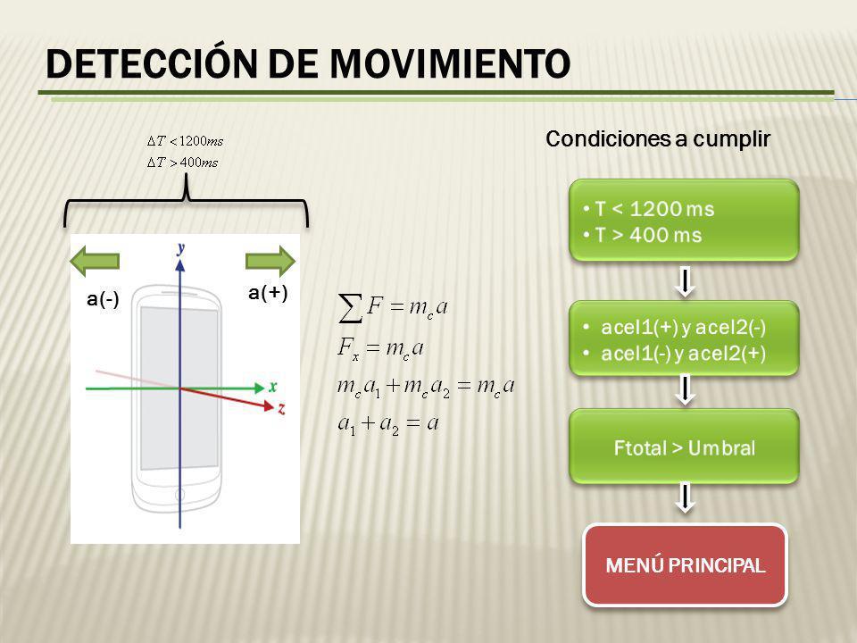 DETECCIÓN DE MOVIMIENTO a(-) a(+) MENÚ PRINCIPAL Condiciones a cumplir