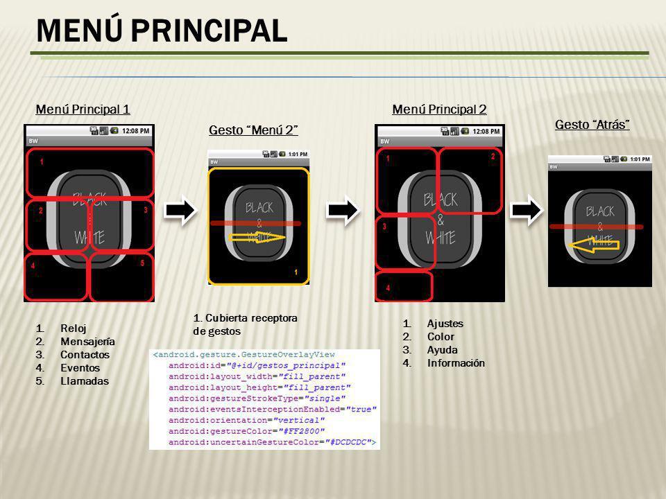 MENÚ PRINCIPAL 1.Reloj 2.Mensajería 3.Contactos 4.Eventos 5.Llamadas 1.Ajustes 2.Color 3.Ayuda 4.Información 1.