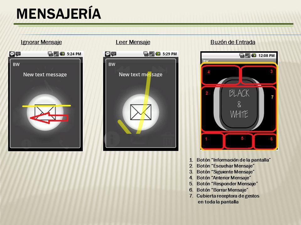 MENSAJERÍA 1.Botón Información de la pantalla 2.Botón Escuchar Mensaje 3.Botón Siguiente Mensaje 4.Botón Anterior Mensaje 5.Botón Responder Mensaje 6.Botón Borrar Mensaje 7.Cubierta receptora de gestos en toda la pantalla Ignorar MensajeLeer MensajeBuzón de Entrada