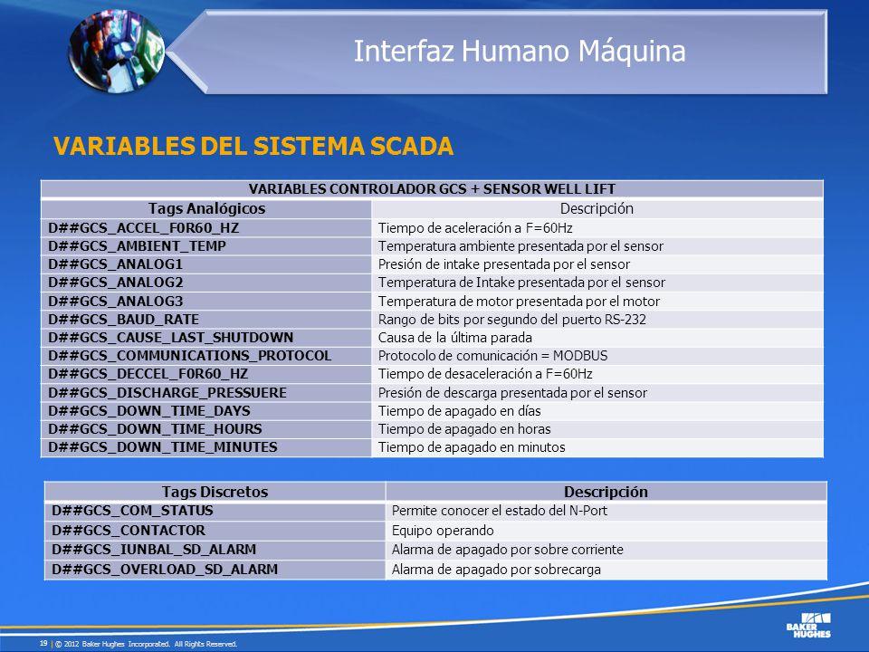 VARIABLES DEL SISTEMA SCADA © 2012 Baker Hughes Incorporated. All Rights Reserved. 19 Interfaz Humano Máquina VARIABLES CONTROLADOR GCS + SENSOR WELL