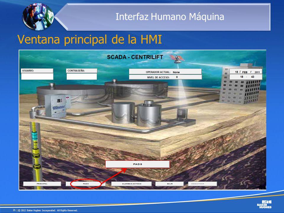 Ventana principal de la HMI © 2012 Baker Hughes Incorporated. All Rights Reserved. 21 Interfaz Humano Máquina