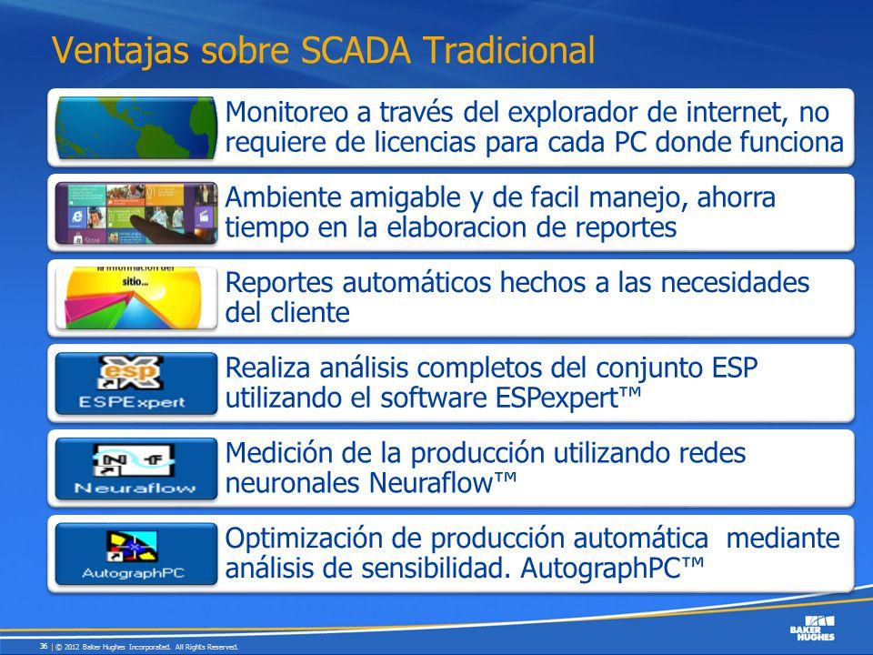 Ventajas sobre SCADA Tradicional Monitoreo a través del explorador de internet, no requiere de licencias para cada PC donde funciona Ambiente amigable