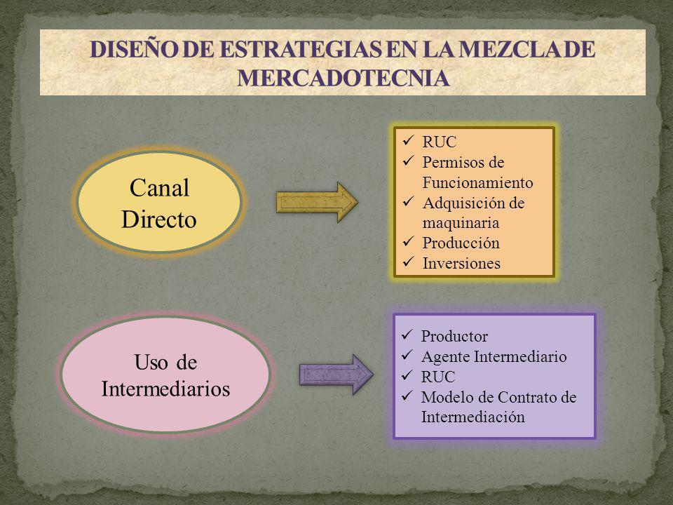 PLAZA Uso de Intermediarios Canal Directo