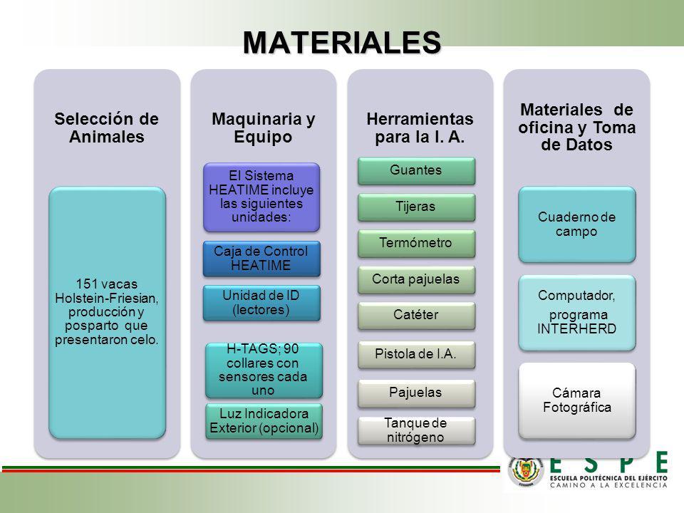Ubicación Política Provincia: PichinchaCantón: MejíaParroquia: AlóagSector: San Juan Lugar: Hacienda Gualilagua de Lasso Ubicación Geográfica Coordenadas planas UTM: WGS 84