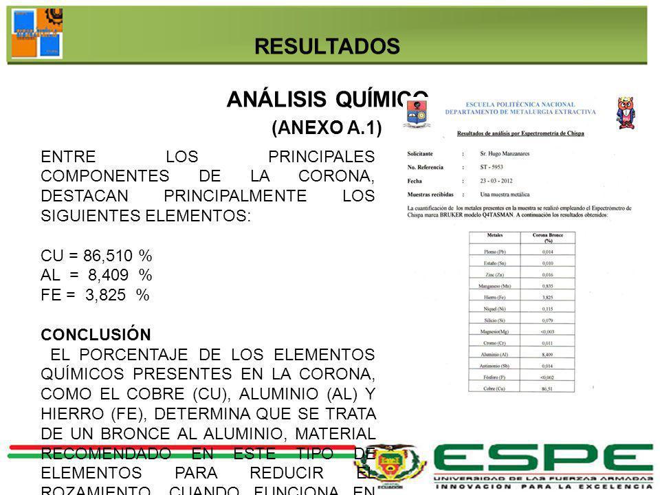 ENTRE LOS PRINCIPALES COMPONENTES DE LA CORONA, DESTACAN PRINCIPALMENTE LOS SIGUIENTES ELEMENTOS: CU = 86,510 % AL = 8,409 % FE = 3,825 % CONCLUSIÓN E
