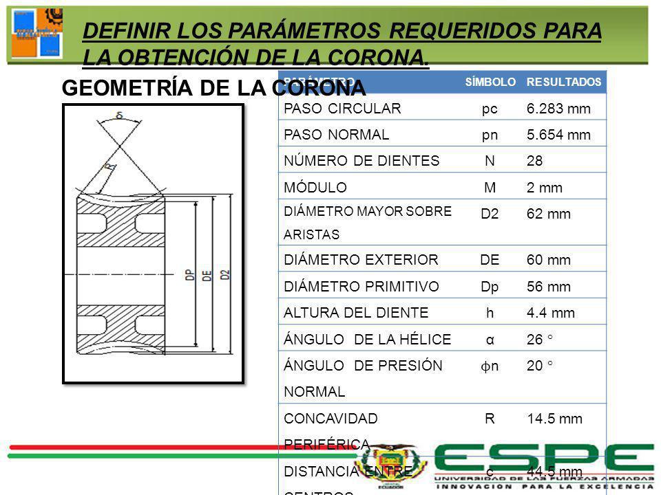 PARÁMETROSÍMBOLORESULTADOS PASO CIRCULARpc6.283 mm PASO NORMALpn5.654 mm NÚMERO DE DIENTESN28 MÓDULOM2 mm DIÁMETRO MAYOR SOBRE ARISTAS D262 mm DIÁMETR