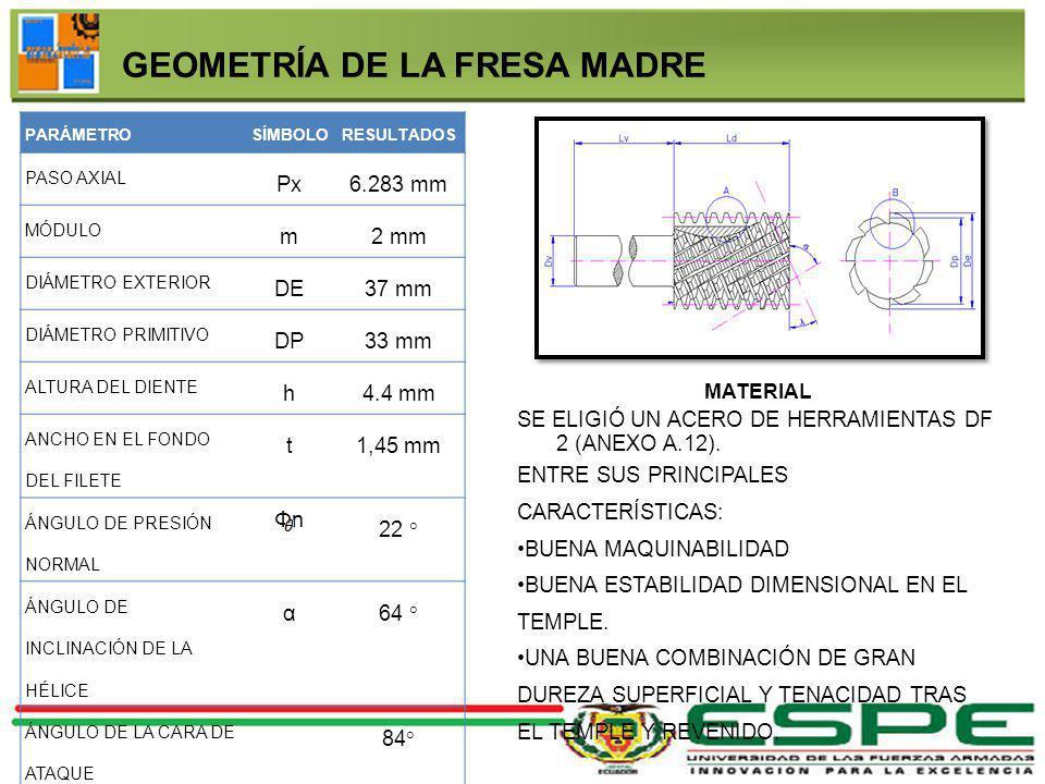 PARÁMETROSÍMBOLORESULTADOS PASO AXIAL Px6.283 mm MÓDULO m2 mm DIÁMETRO EXTERIOR DE37 mm DIÁMETRO PRIMITIVO DP33 mm ALTURA DEL DIENTE h4.4 mm ANCHO EN