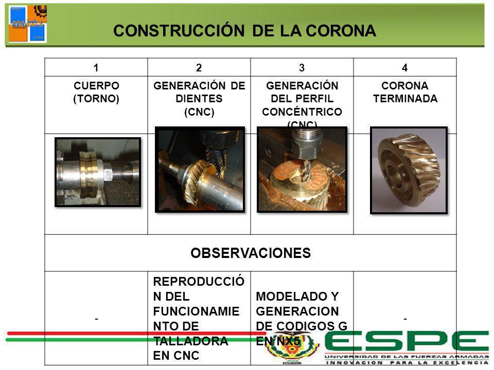 CONSTRUCCIÓN DE LA CORONA 1234 CUERPO (TORNO) GENERACIÓN DE DIENTES (CNC) GENERACIÓN DEL PERFIL CONCÉNTRICO (CNC) CORONA TERMINADA OBSERVACIONES - REP