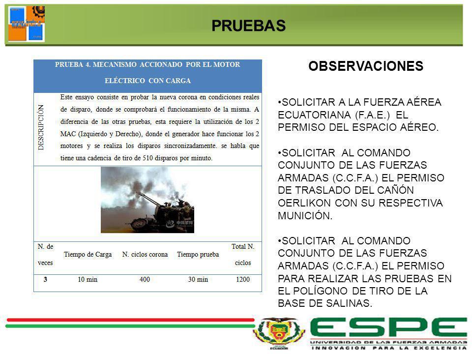 OBSERVACIONES SOLICITAR A LA FUERZA AÉREA ECUATORIANA (F.A.E.) EL PERMISO DEL ESPACIO AÉREO. SOLICITAR AL COMANDO CONJUNTO DE LAS FUERZAS ARMADAS (C.C
