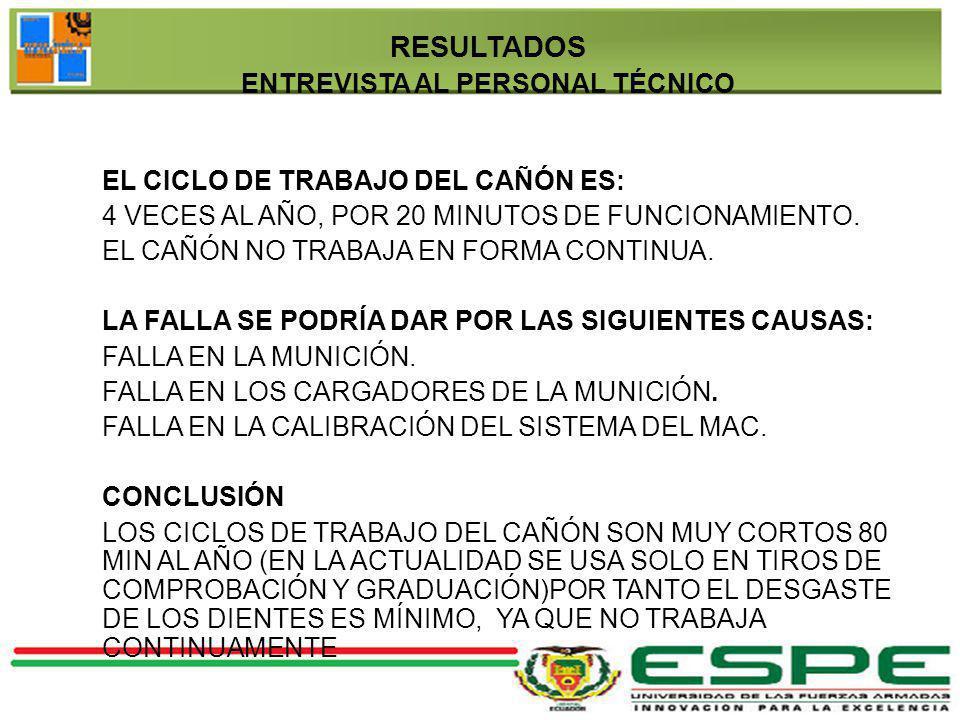 ANALIZAR EL COMPORTAMIENTO DE LA CORONA EN CONDICIONES NORMALES DE OPERACIÓN.