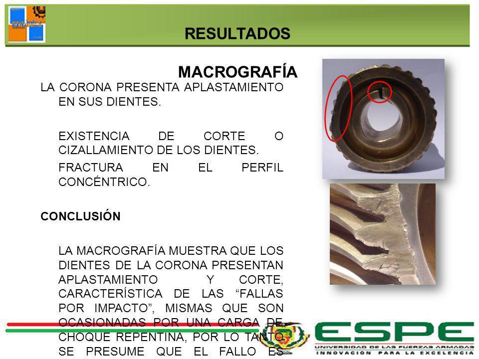 RECOMENDACIONES LUEGO DE MECANIZADA LA FRESA MADRE, REALIZAR UN TEMPLE Y REVENIDO A 800° C PARA OBTENER UNA DUREZA SUPERFICIAL DE 56 – 58 HRC.