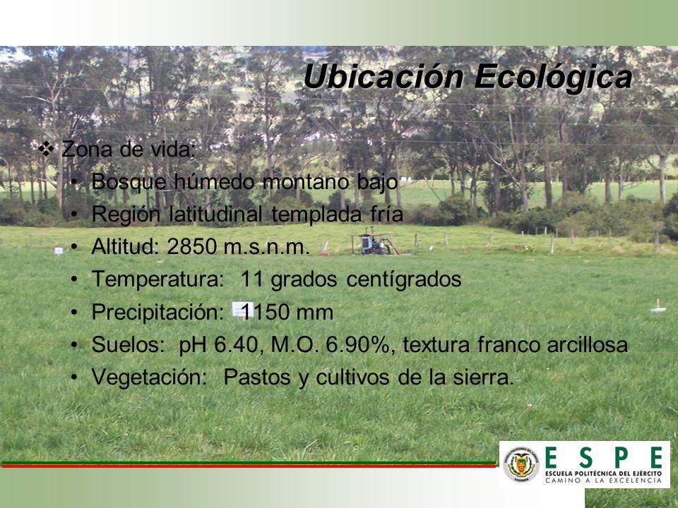 Ubicación Ecológica Zona de vida: Bosque húmedo montano bajo Región latitudinal templada fría Altitud: 2850 m.s.n.m. Temperatura: 11 grados centígrado