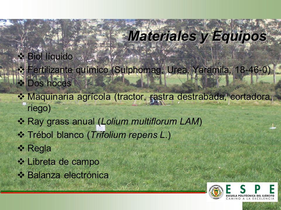 Materiales y Equipos Biol líquido Fertilizante químico (Sulphomag, Urea, Yaramila, 18-46-0) Dos hoces Maquinaria agrícola (tractor, rastra destrabada,