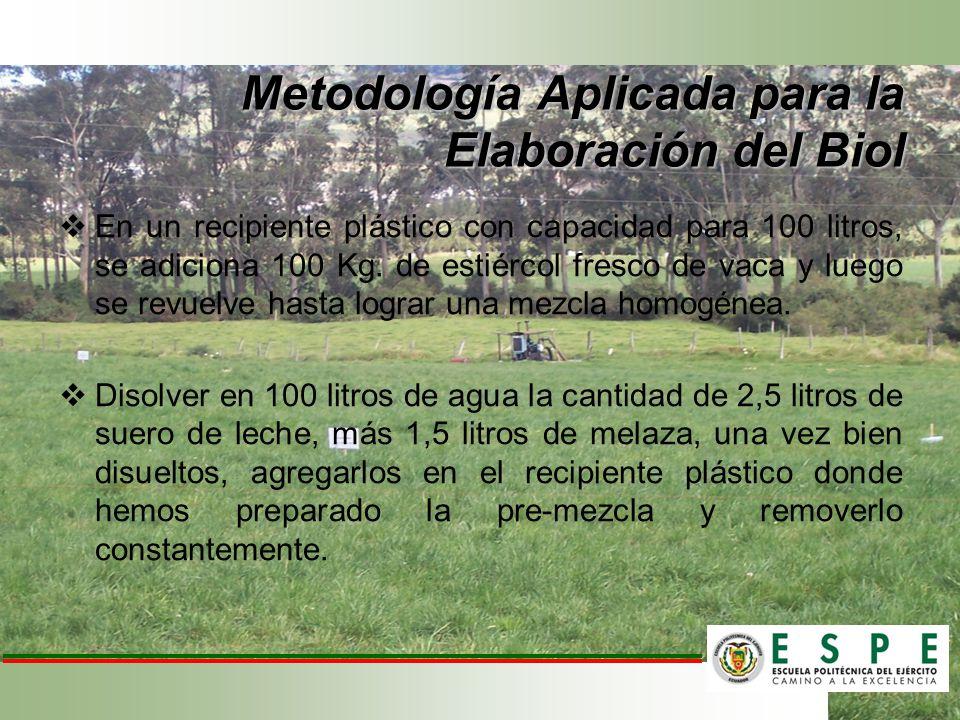 Metodología Aplicada para la Elaboración del Biol En un recipiente plástico con capacidad para 100 litros, se adiciona 100 Kg. de estiércol fresco de