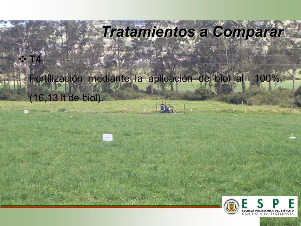 T4 Fertilización mediante la aplicación de biol al 100%. (16,13 lt de biol). Tratamientos a Comparar