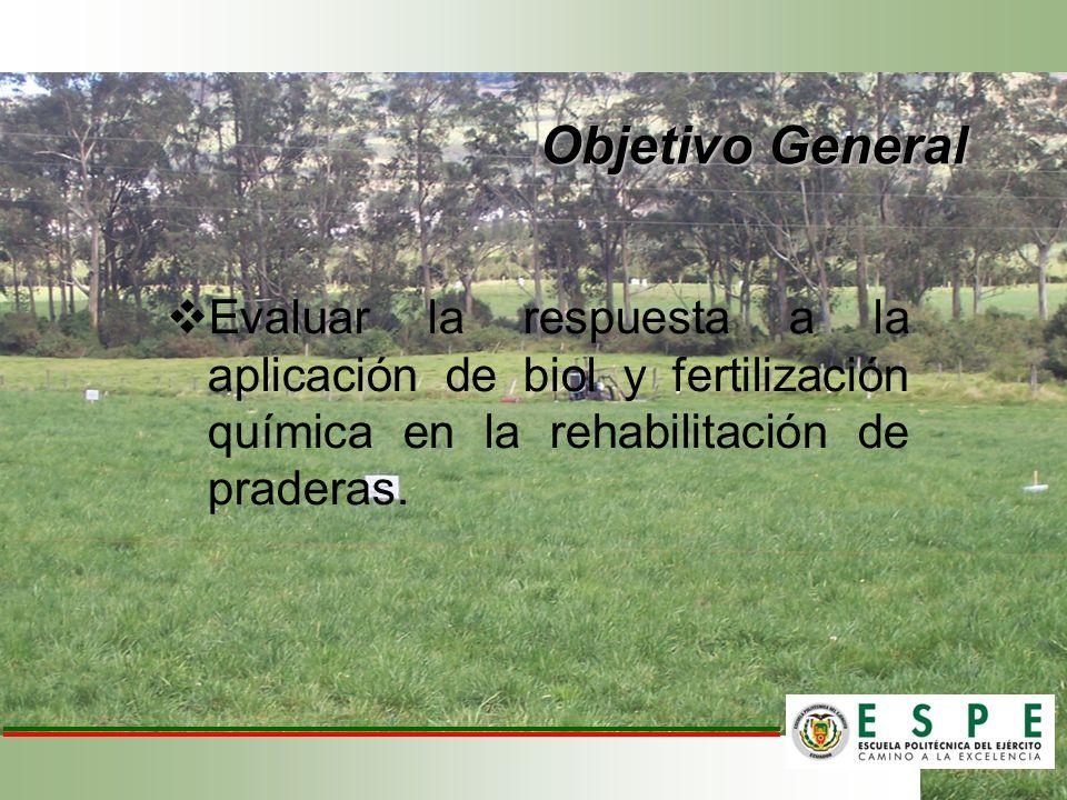 Objetivo General Evaluar la respuesta a la aplicación de biol y fertilización química en la rehabilitación de praderas.