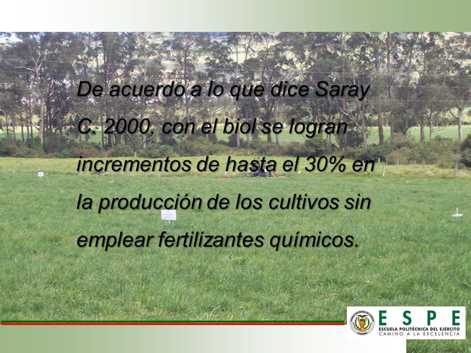 De acuerdo a lo que dice Saray C. 2000, con el biol se logran incrementos de hasta el 30% en la producción de los cultivos sin emplear fertilizantes q