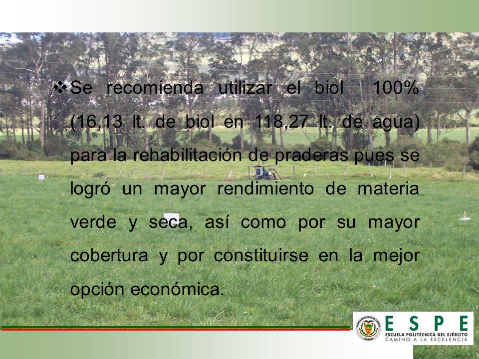 Se recomienda utilizar el biol 100% (16,13 lt. de biol en 118,27 lt. de agua) para la rehabilitación de praderas pues se logró un mayor rendimiento de
