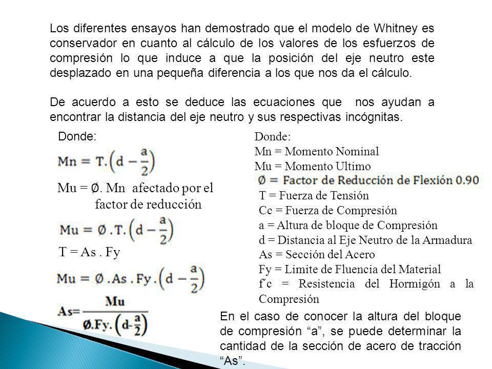 Los diferentes ensayos han demostrado que el modelo de Whitney es conservador en cuanto al cálculo de los valores de los esfuerzos de compresión lo qu