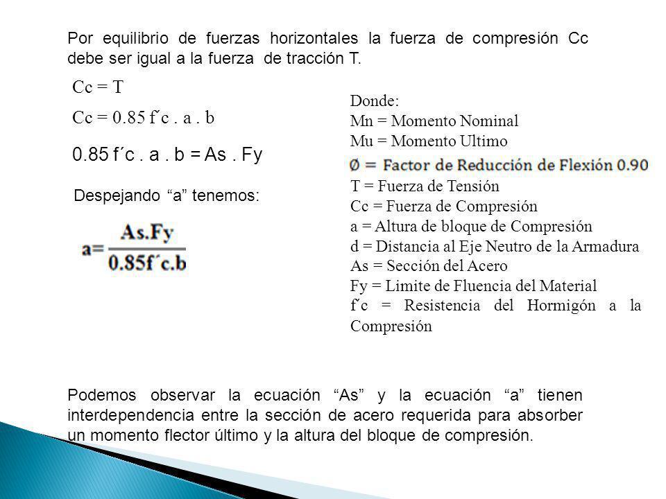 Por equilibrio de fuerzas horizontales la fuerza de compresión Cc debe ser igual a la fuerza de tracción T. Despejando a tenemos: Cc = T Cc = 0.85 f´c