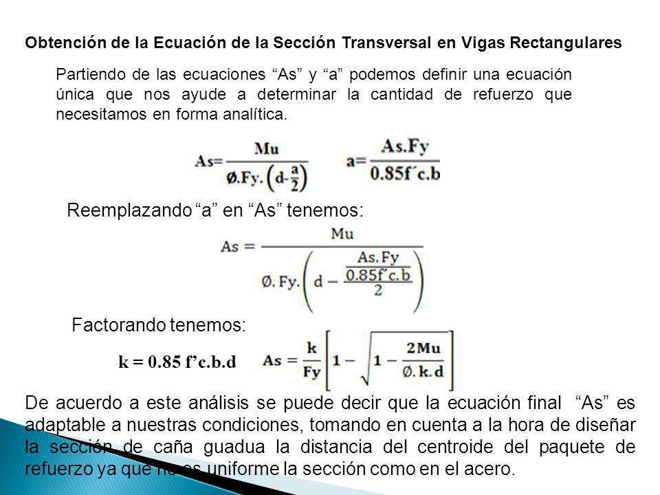 Obtención de la Ecuación de la Sección Transversal en Vigas Rectangulares Partiendo de las ecuaciones As y a podemos definir una ecuación única que no