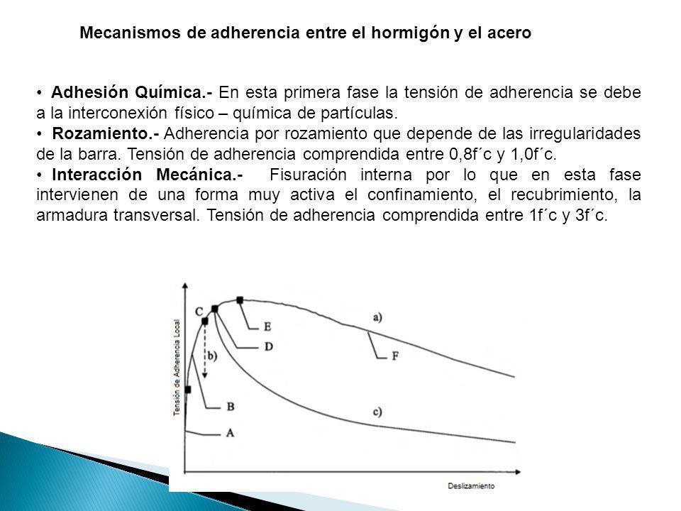 Mecanismos de adherencia entre el hormigón y el acero Adhesión Química.- En esta primera fase la tensión de adherencia se debe a la interconexión físi
