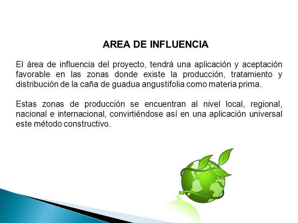 AREA DE INFLUENCIA El área de influencia del proyecto, tendrá una aplicación y aceptación favorable en las zonas donde existe la producción, tratamien