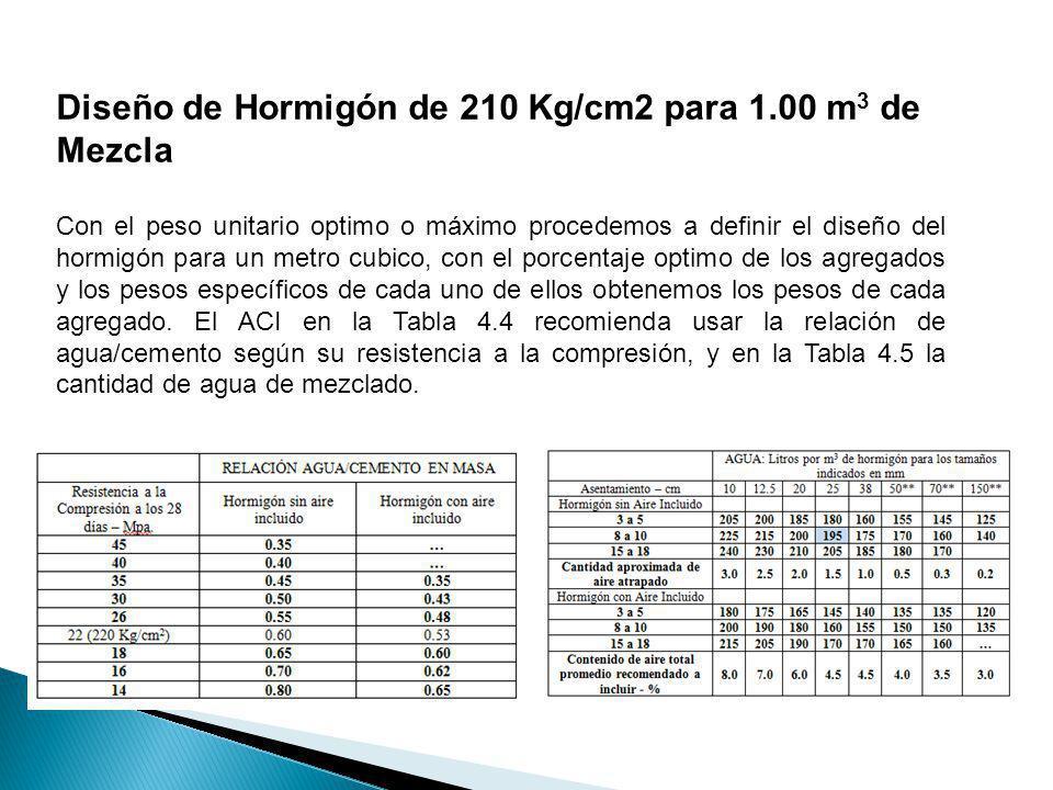 Diseño de Hormigón de 210 Kg/cm2 para 1.00 m 3 de Mezcla Con el peso unitario optimo o máximo procedemos a definir el diseño del hormigón para un metr
