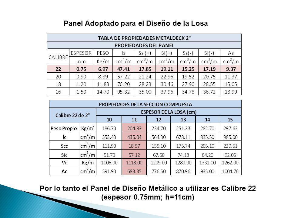 Panel Adoptado para el Diseño de la Losa Por lo tanto el Panel de Diseño Metálico a utilizar es Calibre 22 (espesor 0.75mm; h=11cm)