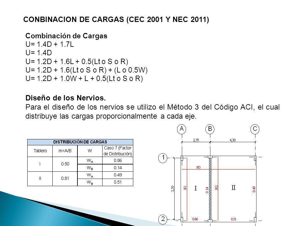 Combinación de Cargas U= 1.4D + 1.7L U= 1.4D U= 1.2D + 1.6L + 0.5(Lt o S o R) U= 1.2D + 1.6(Lt o S o R) + (L o 0.5W) U= 1.2D + 1.0W + L + 0.5(Lt o S o