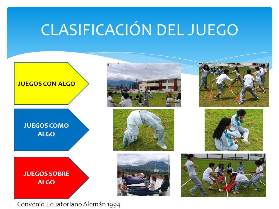 CLASIFICACIÓN DEL JUEGO JUEGOS CON ALGO JUEGOS COMO ALGO JUEGOS SOBRE ALGO Convenio Ecuatoriano Alemán 1994