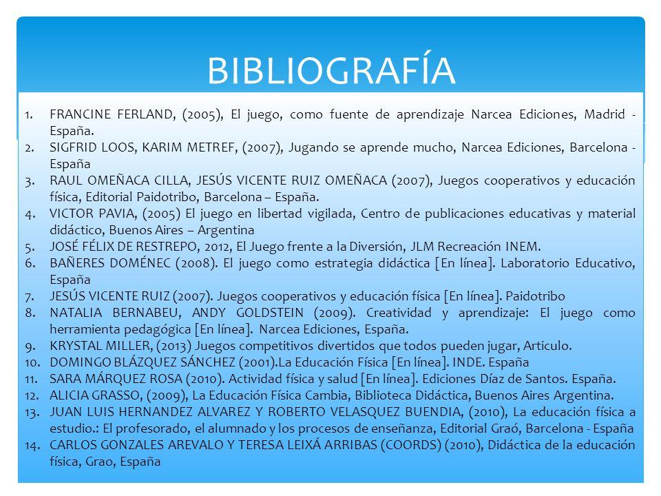 BIBLIOGRAFÍA 1.FRANCINE FERLAND, (2005), El juego, como fuente de aprendizaje Narcea Ediciones, Madrid - España. 2.SIGFRID LOOS, KARIM METREF, (2007),