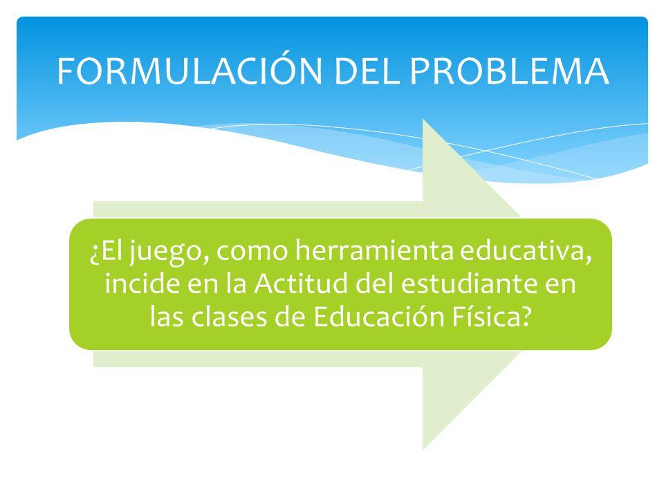 ¿El juego, como herramienta educativa, incide en la Actitud del estudiante en las clases de Educación Física? FORMULACIÓN DEL PROBLEMA