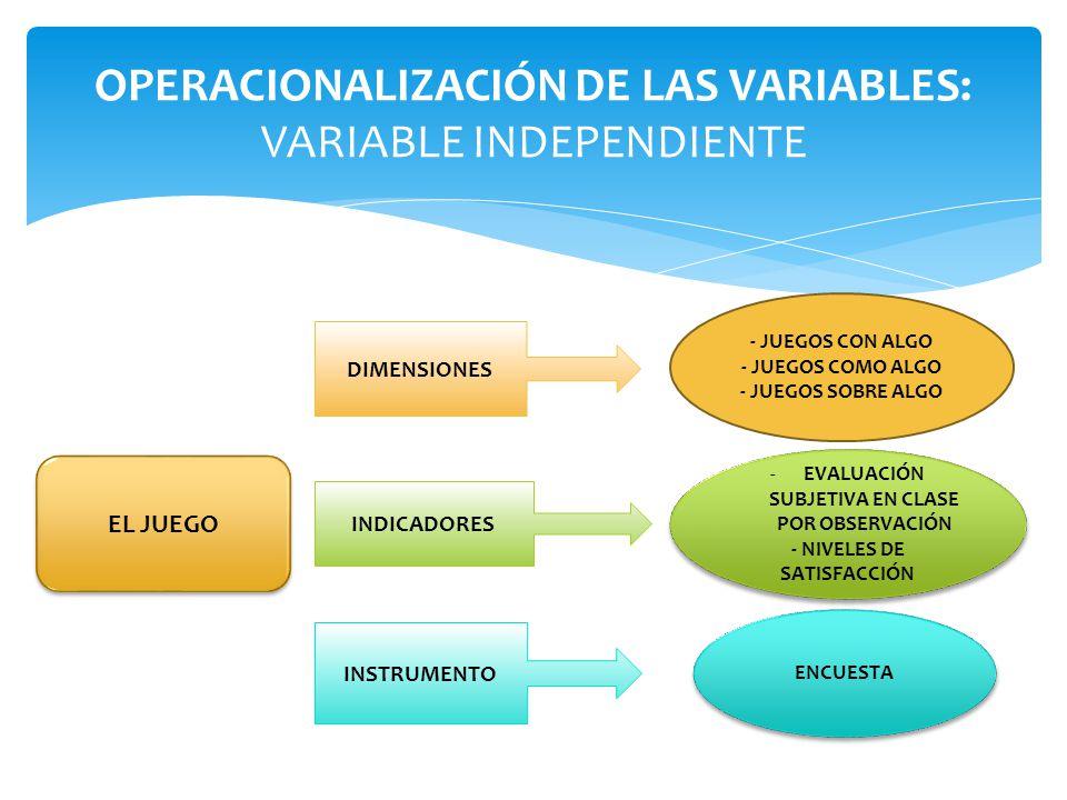 OPERACIONALIZACIÓN DE LAS VARIABLES: VARIABLE INDEPENDIENTE EL JUEGO DIMENSIONES INDICADORES INSTRUMENTO - JUEGOS CON ALGO - JUEGOS COMO ALGO - JUEGOS