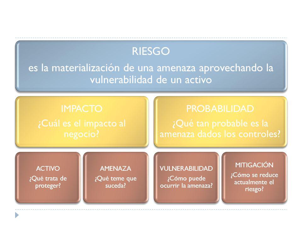 RIESGO es la materialización de una amenaza aprovechando la vulnerabilidad de un activo IMPACTO ¿Cuál es el impacto al negocio.