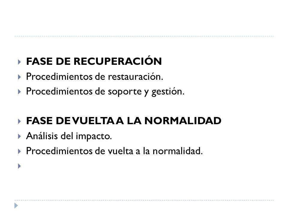FASE DE RECUPERACIÓN Procedimientos de restauración.