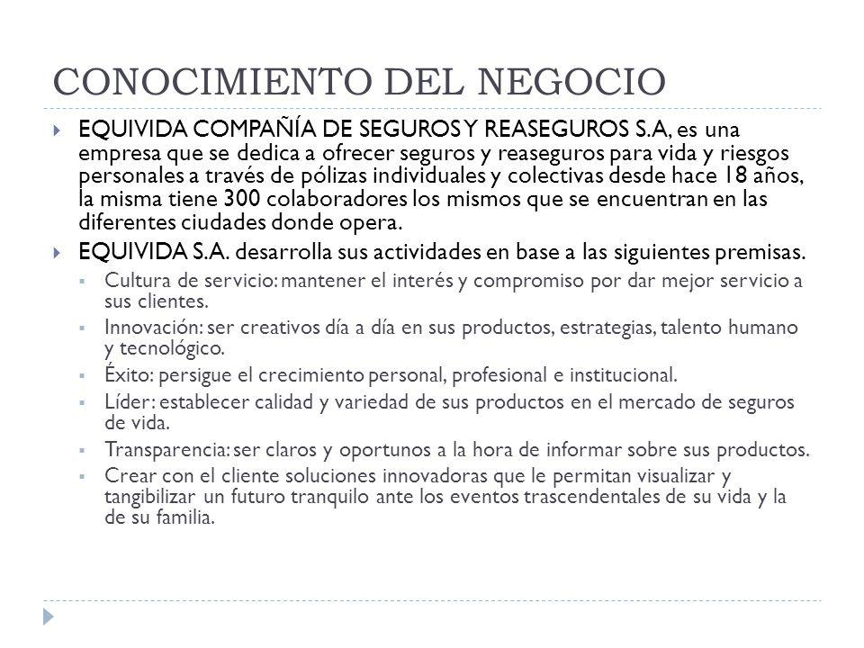 CONOCIMIENTO DEL NEGOCIO EQUIVIDA COMPAÑÍA DE SEGUROS Y REASEGUROS S.A, es una empresa que se dedica a ofrecer seguros y reaseguros para vida y riesgos personales a través de pólizas individuales y colectivas desde hace 18 años, la misma tiene 300 colaboradores los mismos que se encuentran en las diferentes ciudades donde opera.