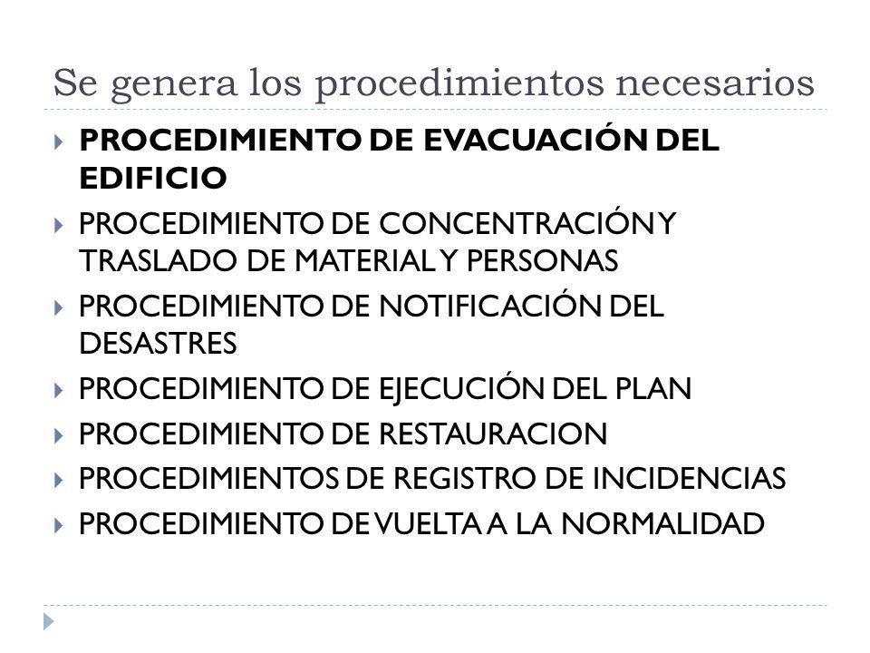 Se genera los procedimientos necesarios PROCEDIMIENTO DE EVACUACIÓN DEL EDIFICIO PROCEDIMIENTO DE CONCENTRACIÓN Y TRASLADO DE MATERIAL Y PERSONAS PROCEDIMIENTO DE NOTIFICACIÓN DEL DESASTRES PROCEDIMIENTO DE EJECUCIÓN DEL PLAN PROCEDIMIENTO DE RESTAURACION PROCEDIMIENTOS DE REGISTRO DE INCIDENCIAS PROCEDIMIENTO DE VUELTA A LA NORMALIDAD