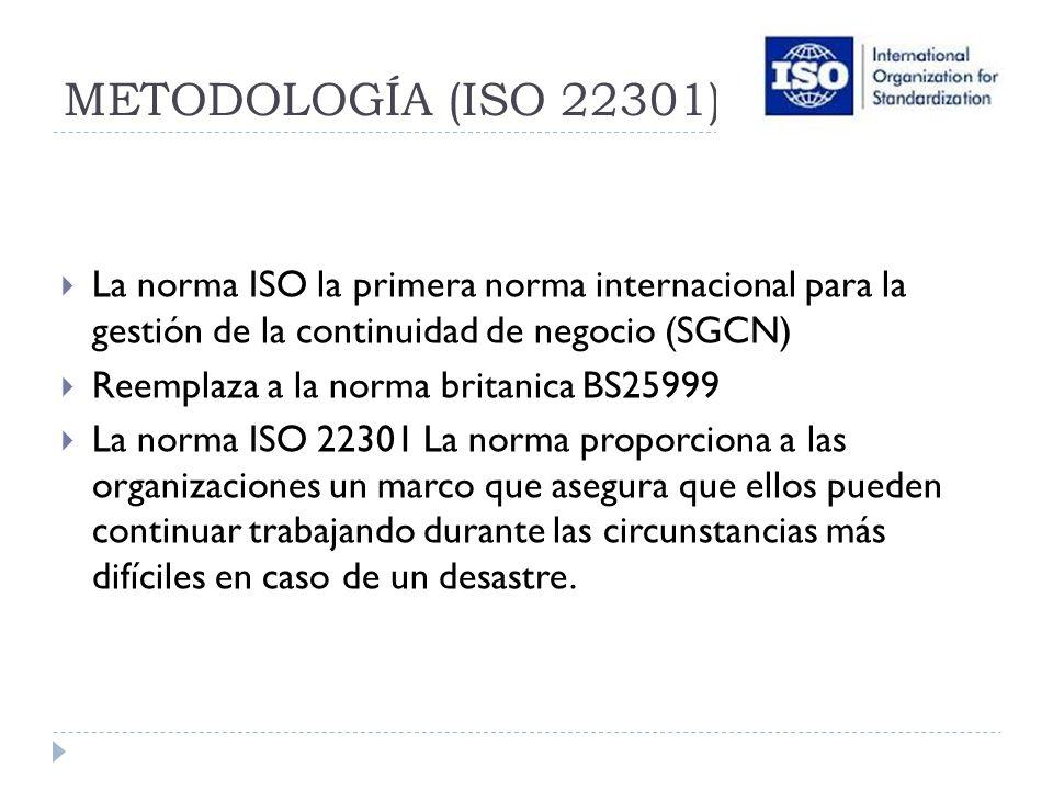 METODOLOGÍA (ISO 22301) La norma ISO la primera norma internacional para la gestión de la continuidad de negocio (SGCN) Reemplaza a la norma britanica BS25999 La norma ISO 22301 La norma proporciona a las organizaciones un marco que asegura que ellos pueden continuar trabajando durante las circunstancias más difíciles en caso de un desastre.