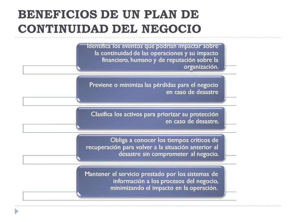 BENEFICIOS DE UN PLAN DE CONTINUIDAD DEL NEGOCIO Identifica los eventos que podrían impactar sobre la continuidad de las operaciones y su impacto financiero, humano y de reputación sobre la organización.
