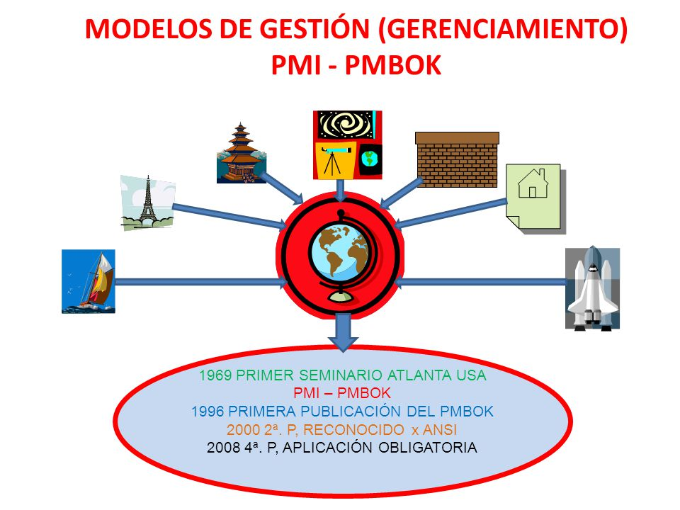 MODELOS DE GESTIÓN (GERENCIAMIENTO) PMI - PMBOK 1969 PRIMER SEMINARIO ATLANTA USA PMI – PMBOK 1996 PRIMERA PUBLICACIÓN DEL PMBOK 2000 2ª.