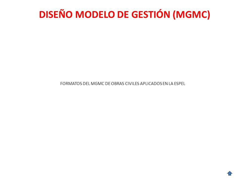 DISEÑO MODELO DE GESTIÓN (MGMC) FORMATOS DEL MGMC DE OBRAS CIVILES APLICADOS EN LA ESPEL