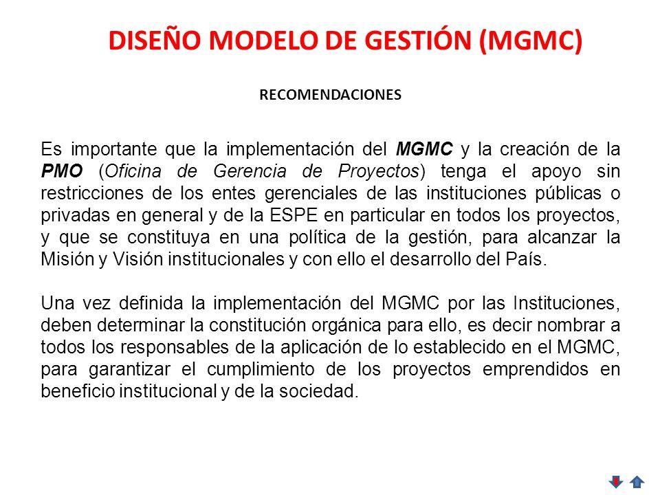 DISEÑO MODELO DE GESTIÓN (MGMC) Es importante que la implementación del MGMC y la creación de la PMO (Oficina de Gerencia de Proyectos) tenga el apoyo sin restricciones de los entes gerenciales de las instituciones públicas o privadas en general y de la ESPE en particular en todos los proyectos, y que se constituya en una política de la gestión, para alcanzar la Misión y Visión institucionales y con ello el desarrollo del País.