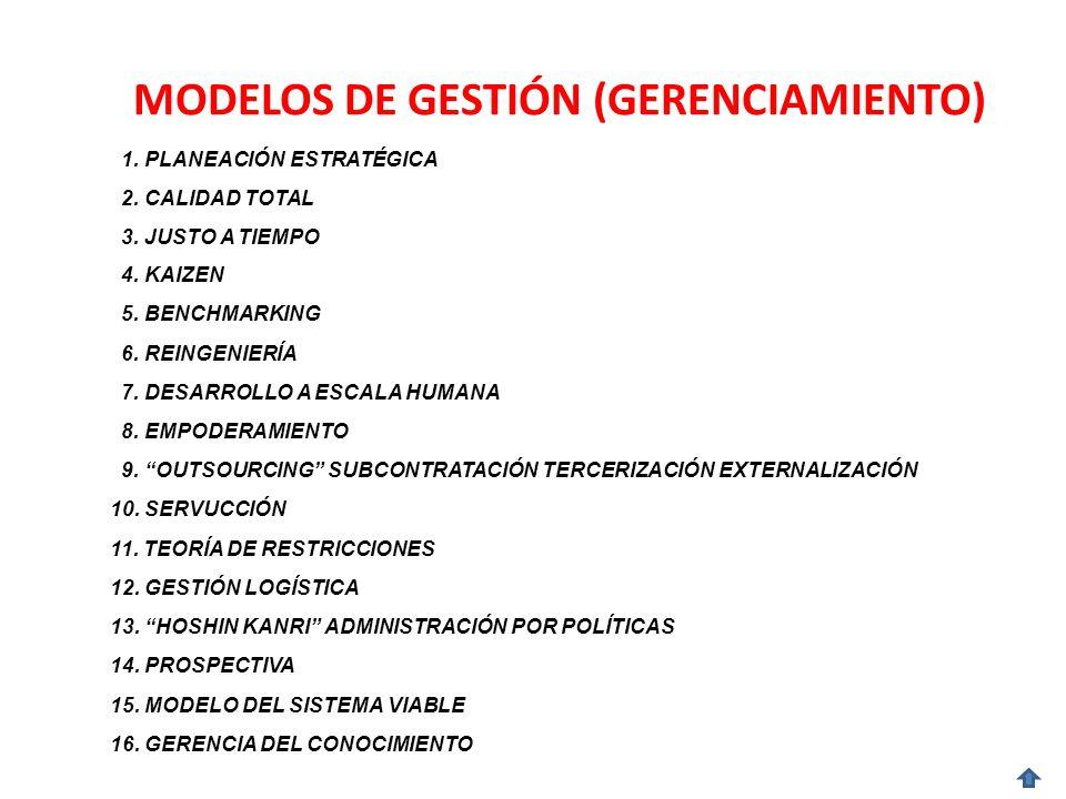 MODELOS DE GESTIÓN (GERENCIAMIENTO) 1.PLANEACIÓN ESTRATÉGICA 2.