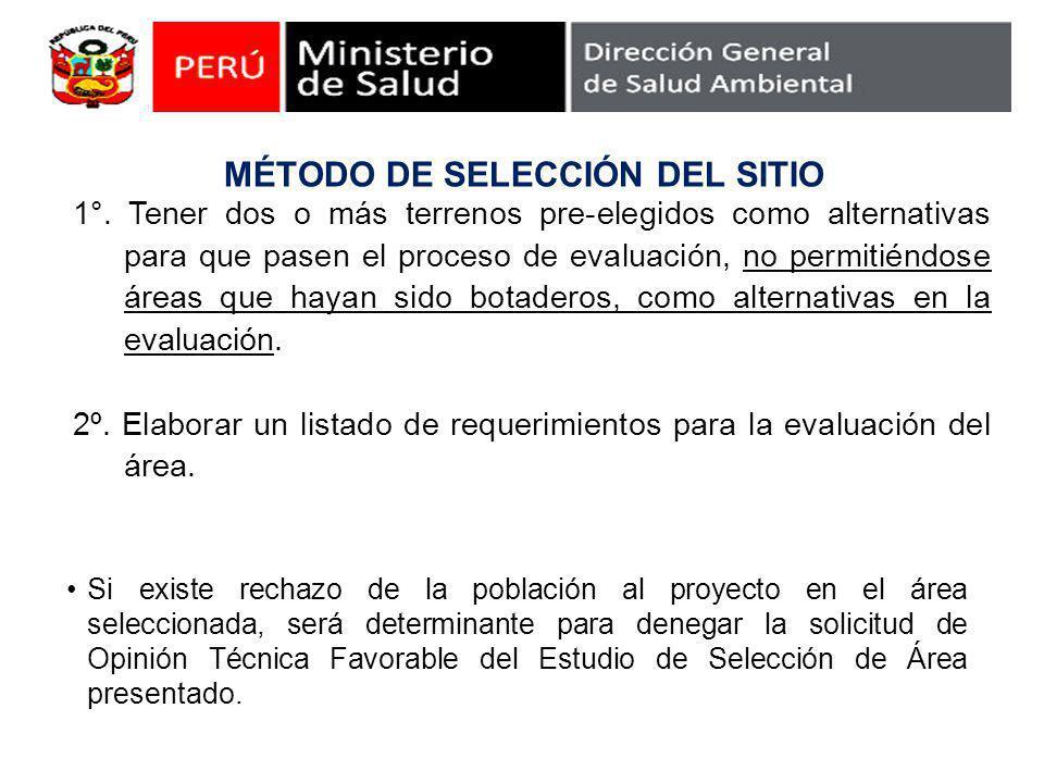 MÉTODO DE SELECCIÓN DEL SITIO 1°.