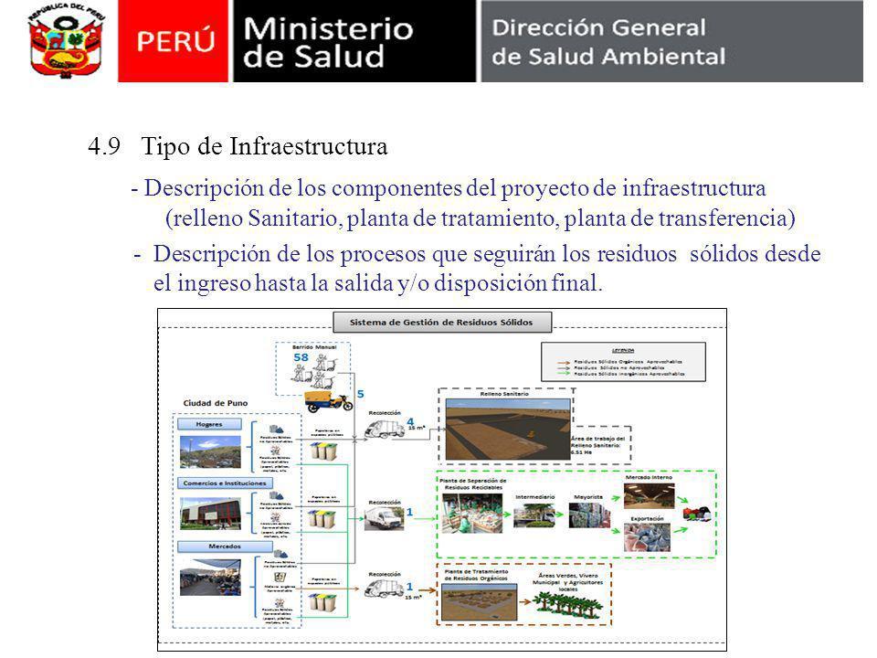 4.9 Tipo de Infraestructura - Descripción de los componentes del proyecto de infraestructura (relleno Sanitario, planta de tratamiento, planta de tran