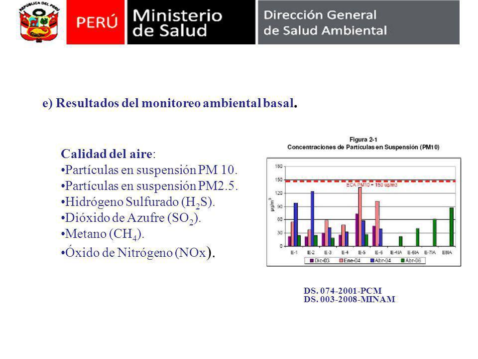 e) Resultados del monitoreo ambiental basal. Calidad del aire: Partículas en suspensión PM 10. Partículas en suspensión PM2.5. Hidrógeno Sulfurado (H